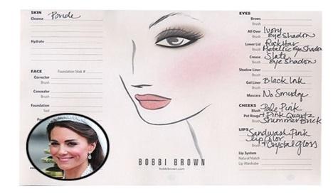 Bobbi Brown Consultation chart